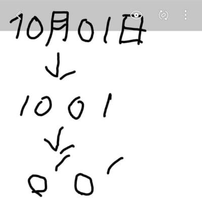 1001→めがねの日